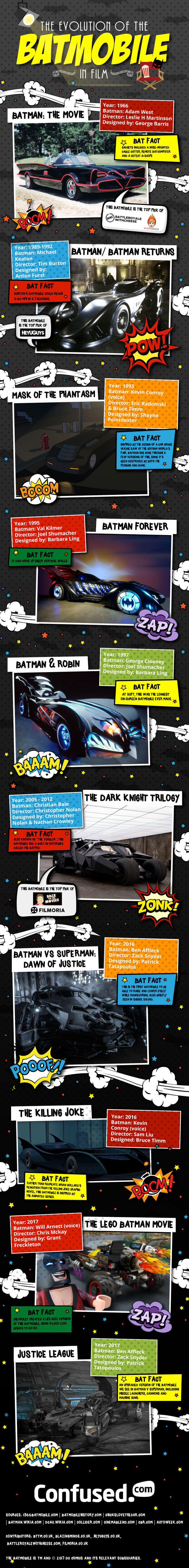 batmobile-evolution-infographic